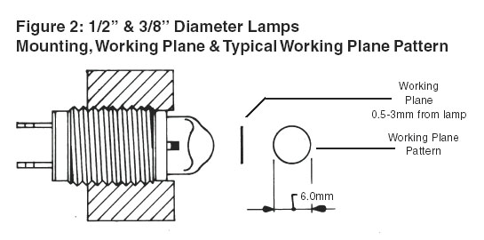 Fig. 1 1/4 Diameter Lamps